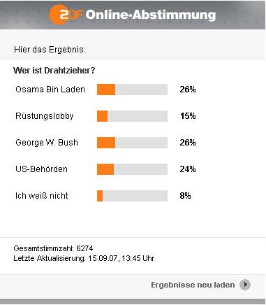 ZDF_Abstimmung